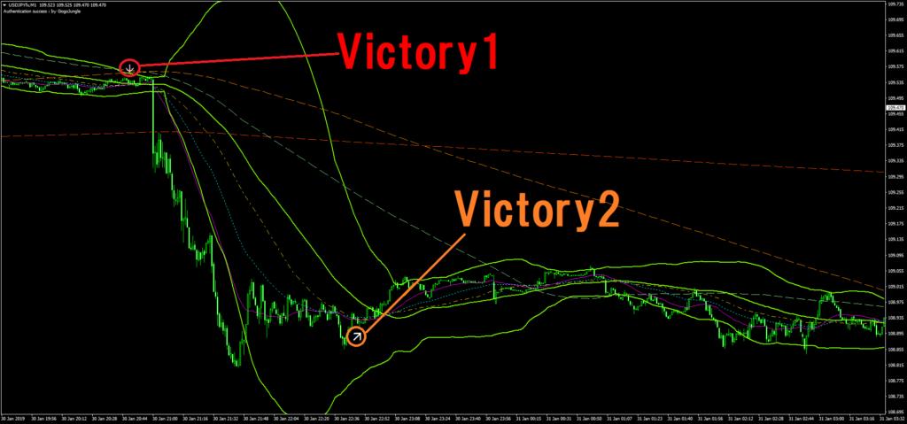 日本時間の31日3時50分前にVictory1の下げサインが点灯画像