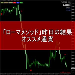 オリジナルサインツール「ローマメソッド」昨日の結果とオススメ通貨