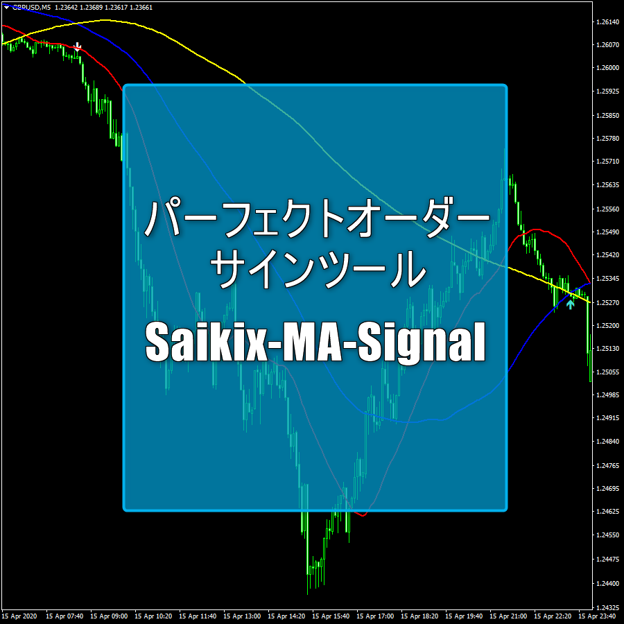 パーフェクトオーダーサインツール「Saikix-MA-Signal.ex4」の注意点・使い方